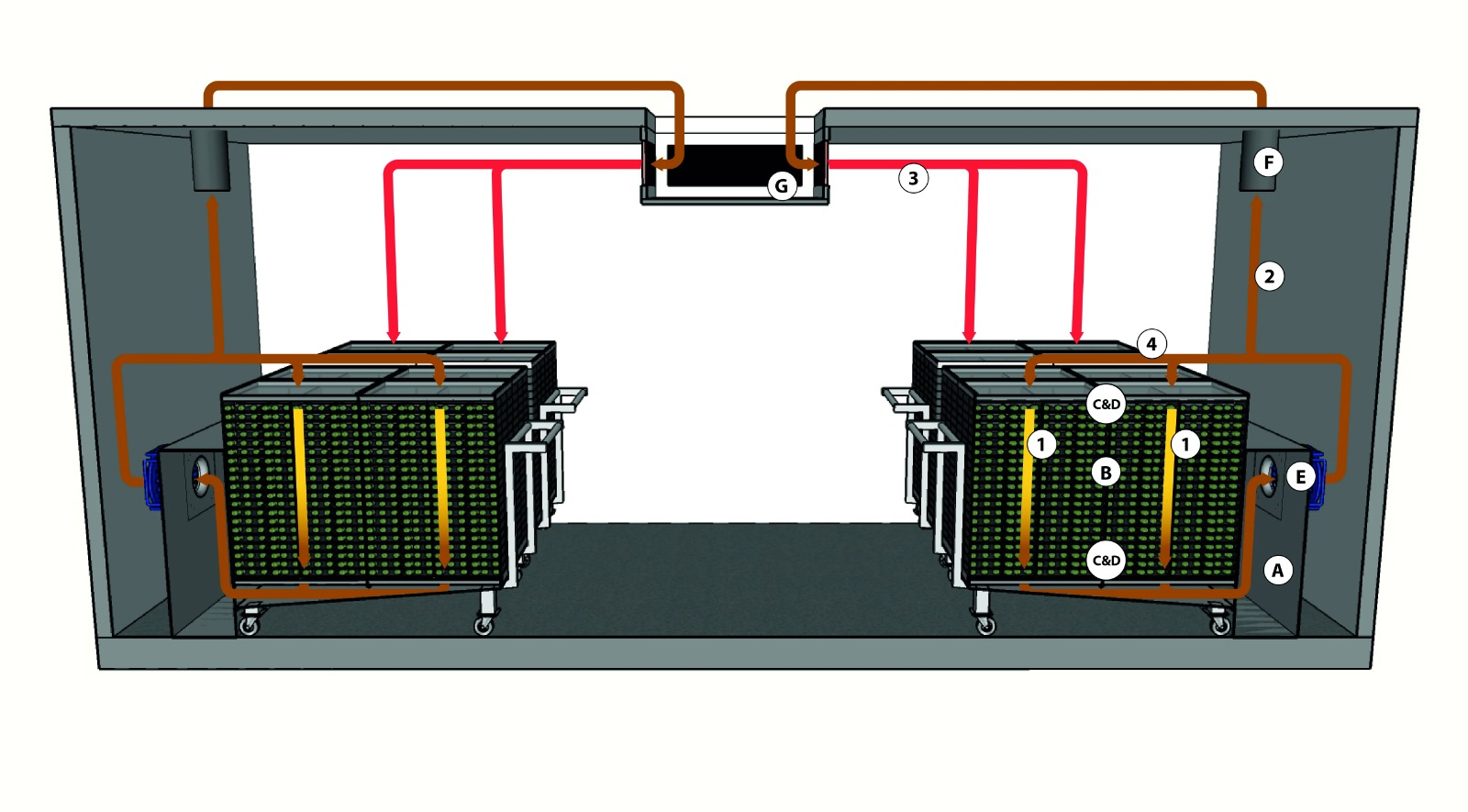mobile cannabis drying pallet in drying cell - lr